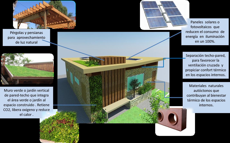 Saget iluminaci n led bioconstrucci n y respaldo for Construccion de casas bioclimaticas